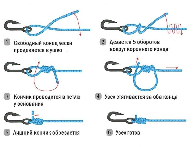 Нервущийся рыболовный узел на все случаи: для крючков, вертлюгов, поводков и прочего