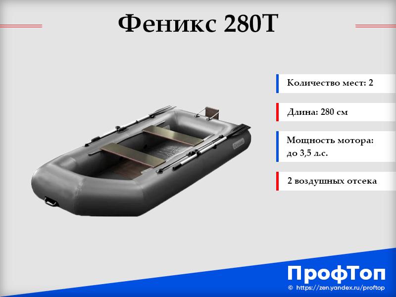 Лучшие лодки ПВХ 2020 года: рейтинг надежных легких и широких моделей (топ-6)