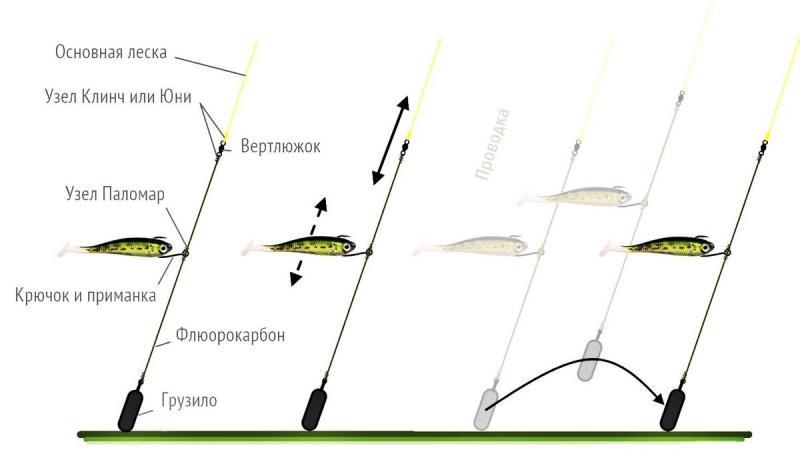 Дроп-шот, с которым без рыбы трудно остаться. Важно ли расстояние между грузом и приманкой