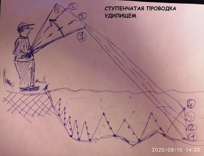 Как ловить на отводной поводок судака (техника и тактика)