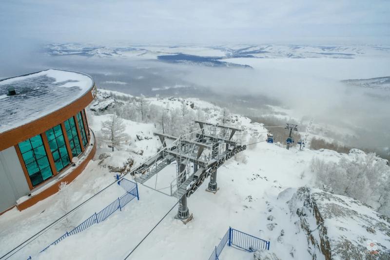 Лучшие горолыжные курорты Башкортостана