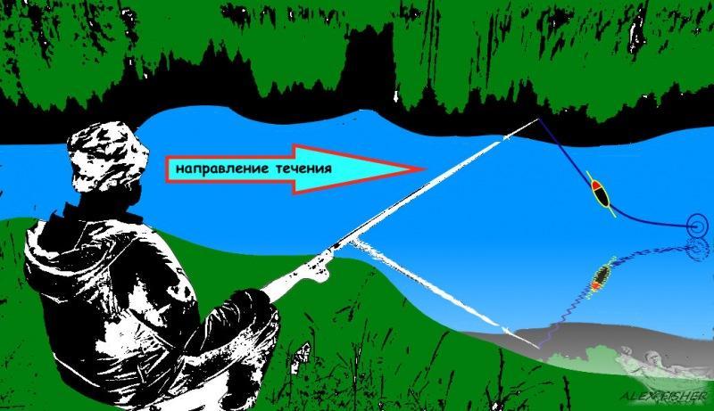 Полудонка, верный друг мудрого поплавочника. Снасть, которая на малой реке, способна заткнуть за пояс любую фидерную оснастку.
