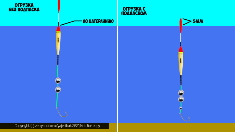 Как правильно огрузить поплавок под идеальные условия ловли. Сборка, огрузка, выставление глубины и роль подпаска